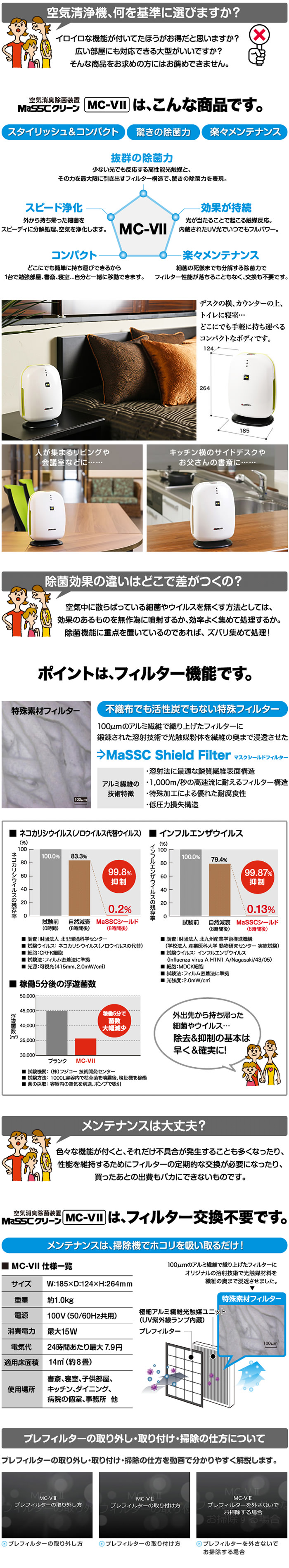 MC-VII|MaSSCクリーン | 高性能消臭除菌素材MaSSC(マスク)|株式会社マスクフシ?コー